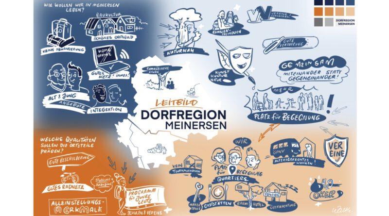 Dorfentwicklungsprogramm: Gemeinde Meinersen ist mit dabei!